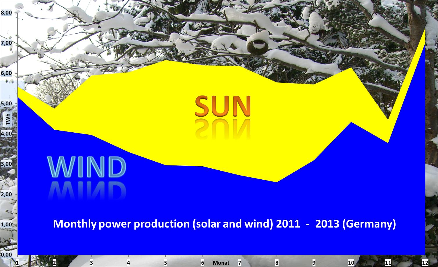 2018-01-06 EE- Stromproduktion engl